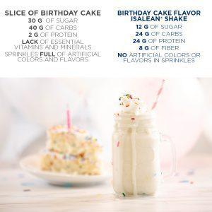 Awesome Birthday Cake Vs Isalean Shake Isagenix Business Funny Birthday Cards Online Alyptdamsfinfo